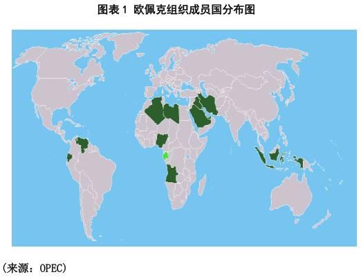 【原油科普】国际战略格局篇